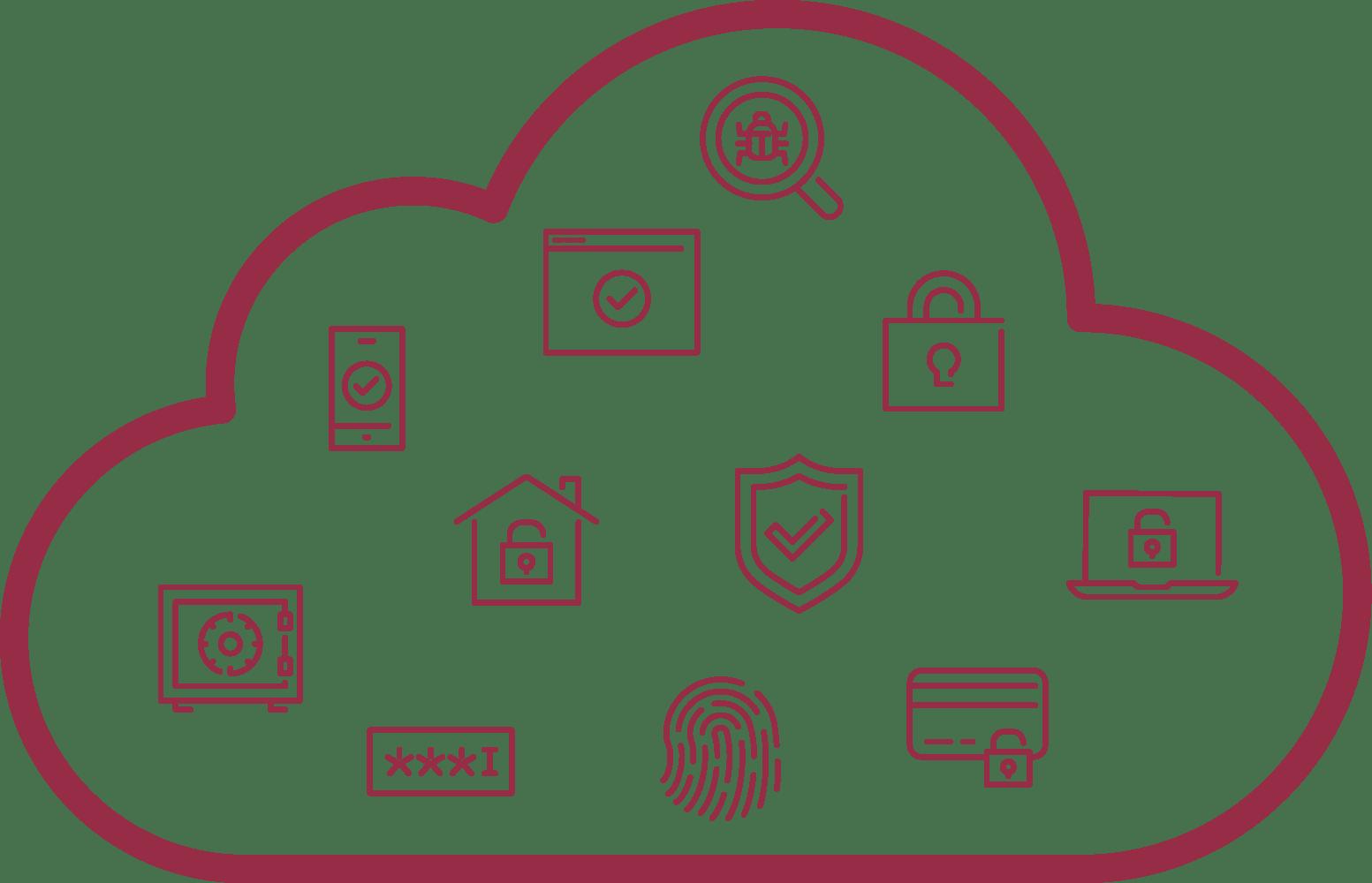 enterprise-multi-cloud